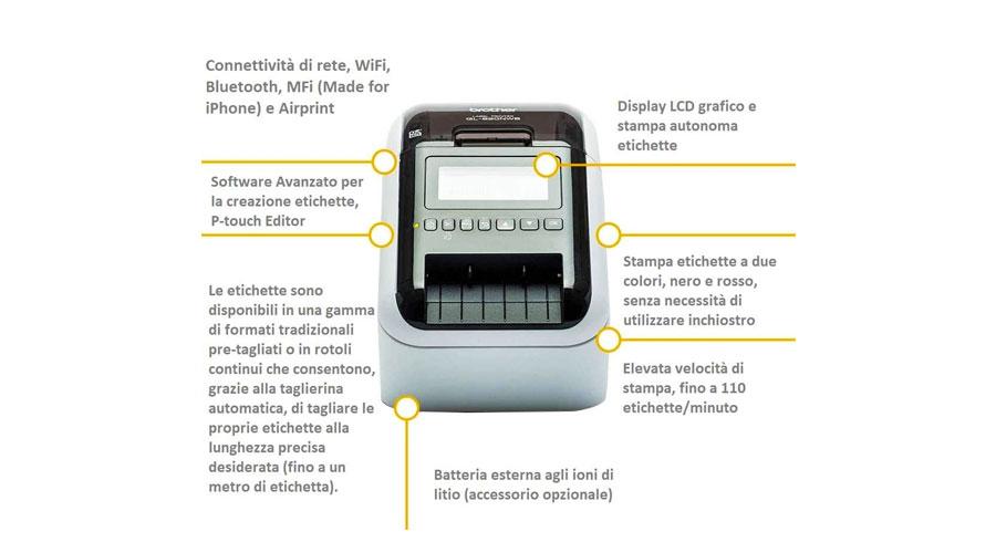 Come funziona un'etichettatrice a stampa termica per etichette termoadesive