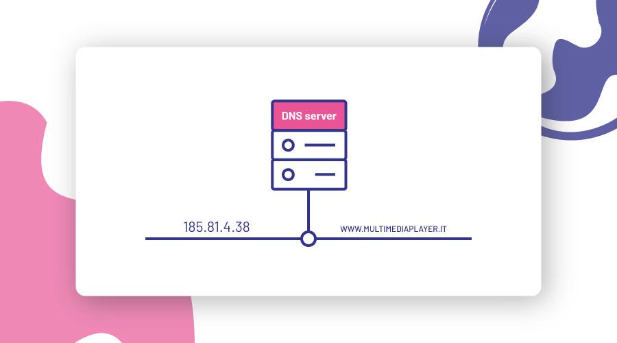 Cosa sono i DNS di Google